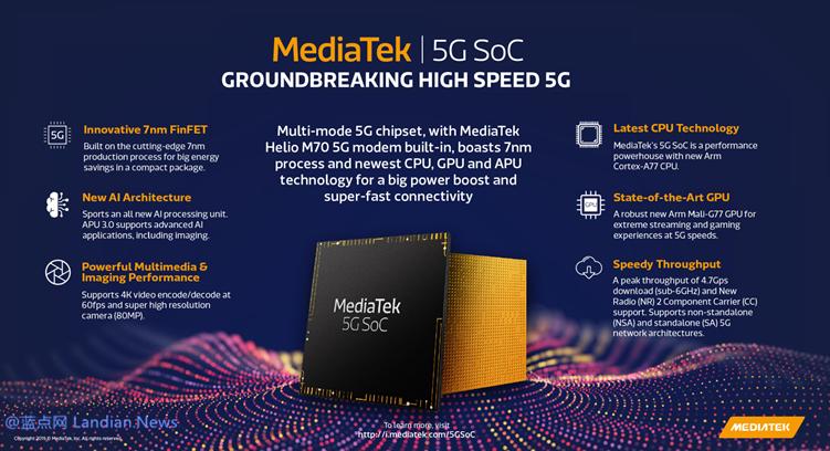 联发科携手英特尔将在后年推出支持5G高速网络的个人及商用笔记本电脑