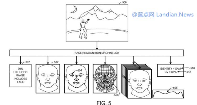 微软最新专利可能暗示Surface Duo/Neo会采用深感+多光谱摄像头技术