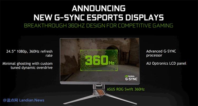 英伟达宣布推出具有360Hz刷新率的G-SYNC电竞级显示器(2K分辨率)