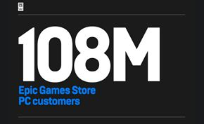 Epic Store上线仅一年就已经取得了超过一亿用户 2019年已送出73份游戏