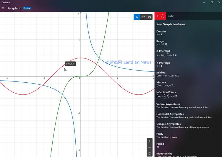Windows 10计算器应用迎来重磅级改进 支持绘制函数图形帮助学生理解线性代数