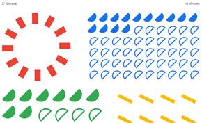 谷歌突然决定取消Google I/O 2020全球开发者大会并改成网络发布会