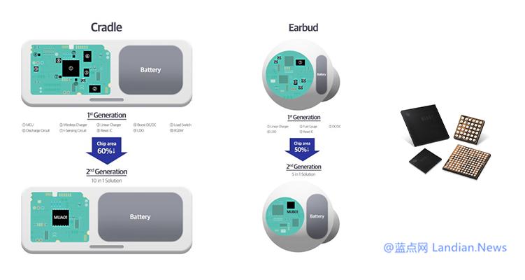 三星推出首款针对真无线蓝牙耳机设计的电源管理IC 相比其上代IC体积更小