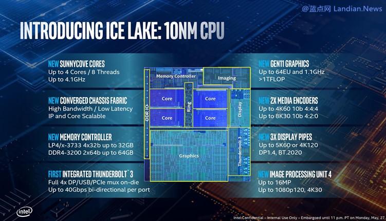 英特尔正在改进Chromium系列播放视频的功耗 前提是你得用10代处理器