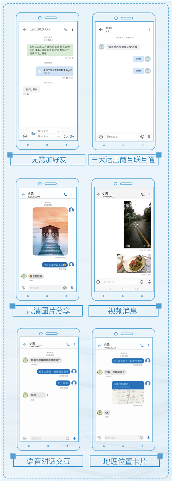 中移动联通电信联合11家手机制造商推出5G消息应用颠覆传统短信-第1张