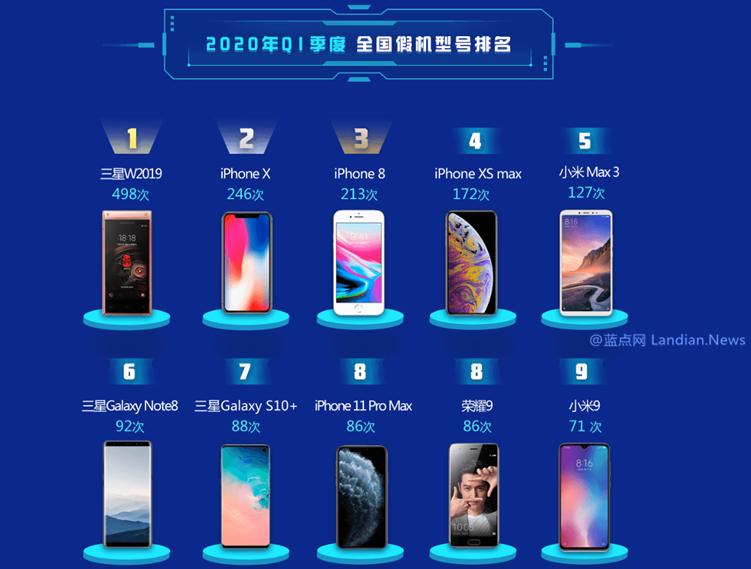 鲁大师公布2020 Q1国内安卓手机排行榜 华为/荣耀/OPPO占据半壁江山