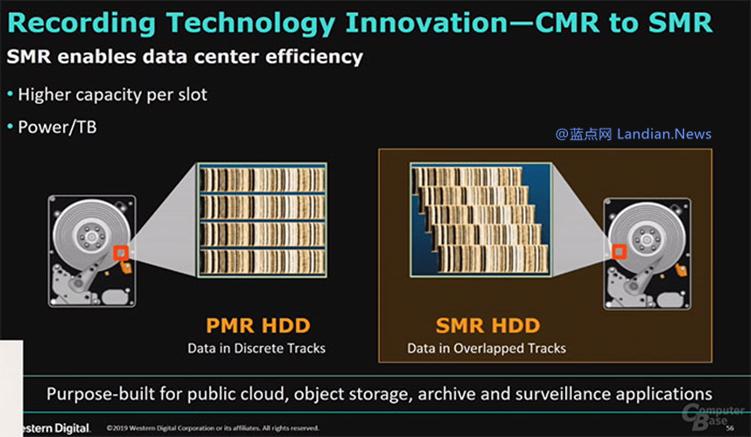 东芝公布旗下SMR叠瓦式磁记录硬盘的具体型号 用户选购请提前壁坑