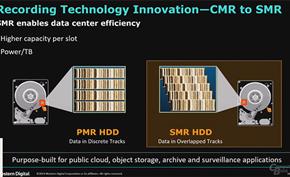 东芝公布旗下SMR叠瓦式磁记录硬盘的具体型号 用户选购请提前避坑