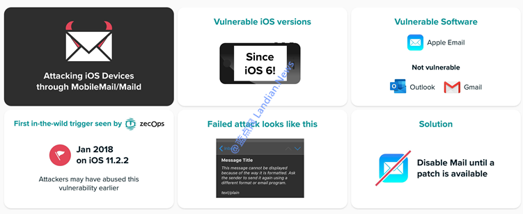 iOS系统出现惊天漏洞感染任意iPhone均可被感染 苹果正在紧急修复中