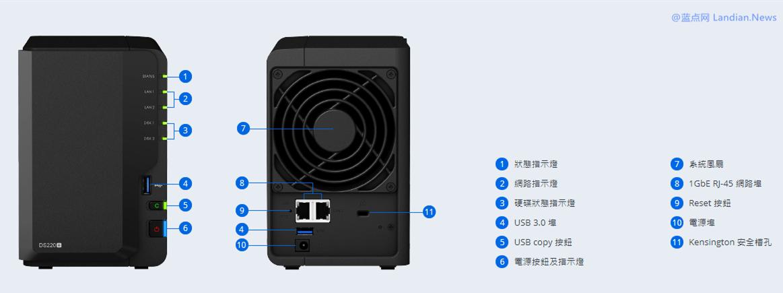 群晖科技推出 DS920+/ DS420+/ DS720+/ DS220+ 四款NAS新机种