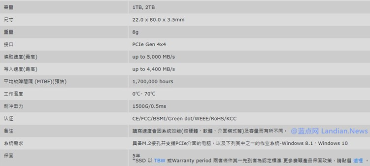 台湾制造商广颖电通推出NVMe 1.3 SSD新品 读取速度可达5,000MB/S