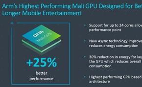 ARM官方宣布Mali GPU将通过谷歌应用商店发布独立版驱动程序更新
