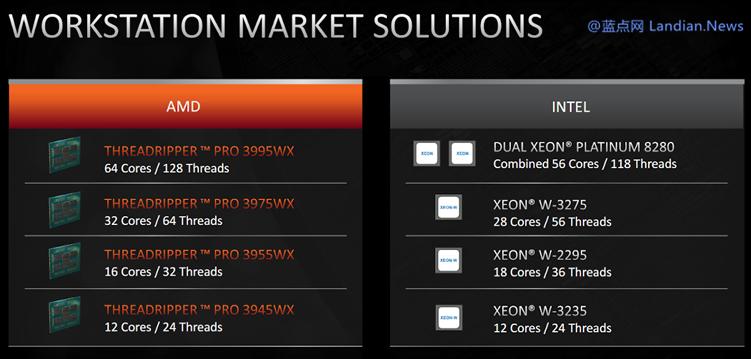 AMD面向专业人士推出线程撕裂者PRO系列 64核心128线程功耗280W