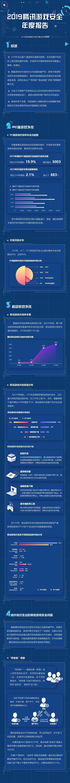 腾讯发布2019年腾讯游戏安全年度报告 外挂整体数量和更新频率继续增长