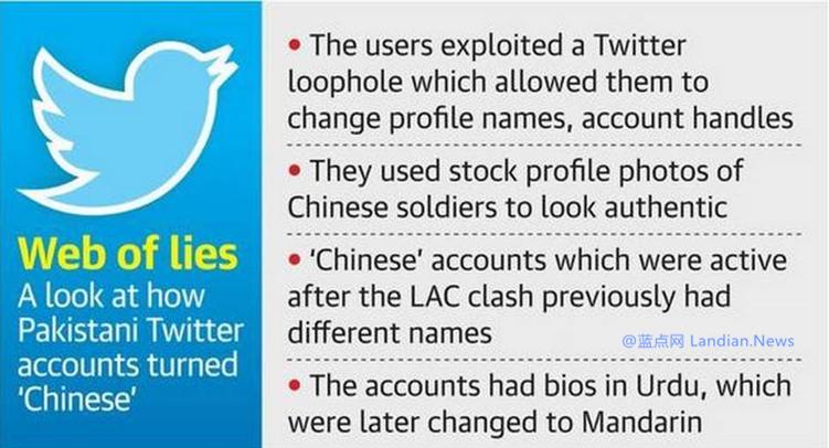 印媒报道称大量巴基斯坦账号冒充中国人发布虚假内容挑拨中印关系