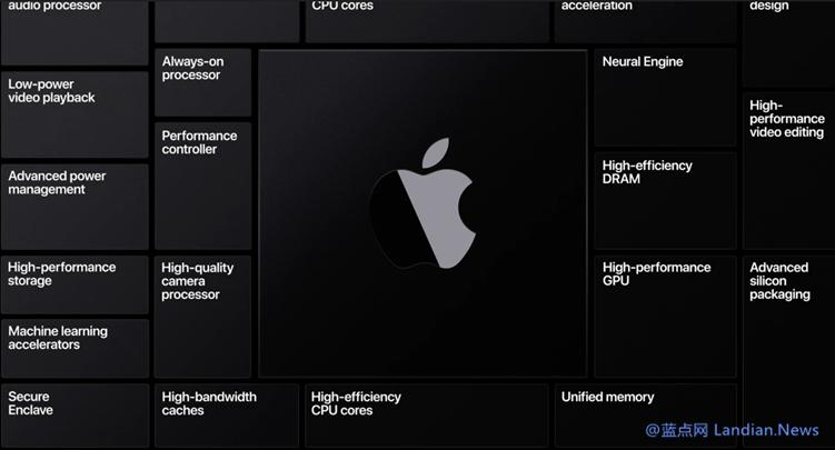 苹果的芯片设计技术依然非常强悍 传A14芯片比A13性能增加高达50%