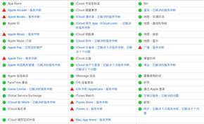 苹果多项在线服务发生中断 iCloud/音乐/商店/邮件等均无法使用