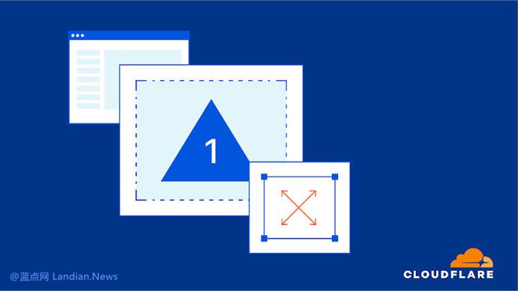 CLOUDFLARE宣布其图像大小调整服务现已支持开放媒体联盟的AVIF格式