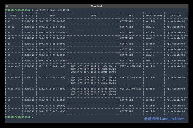 树莓派上的Ubuntu 20.10提供了一个完整的Linux桌面和Micro Cloud