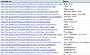 谷歌从Google Play删除21款携带木马病毒用于投放侵入性广告的APP