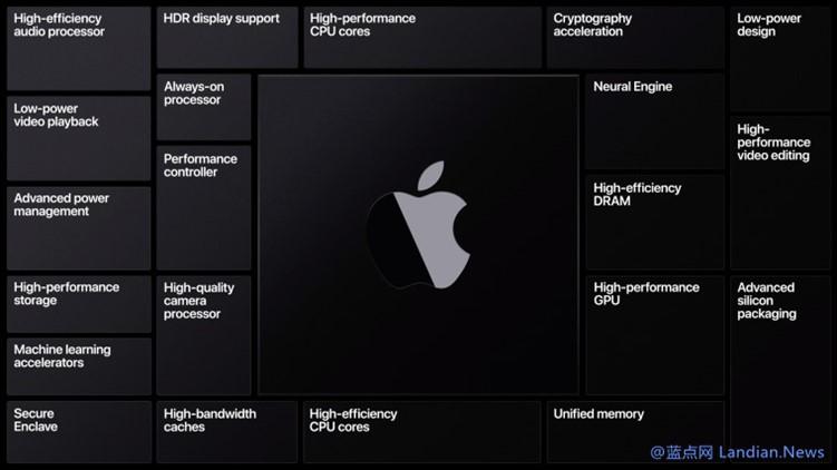 苹果将在11月11日02:00举办发布会 可能会推出搭载ARM芯片的Mac
