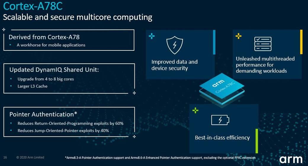 继苹果后微软也计划研发ARM芯片 替代在消费者设备和服务器中替代英特尔