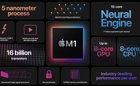 苹果开始在服务端部署策略禁止用户在M1上安装不受支持的iOS应用