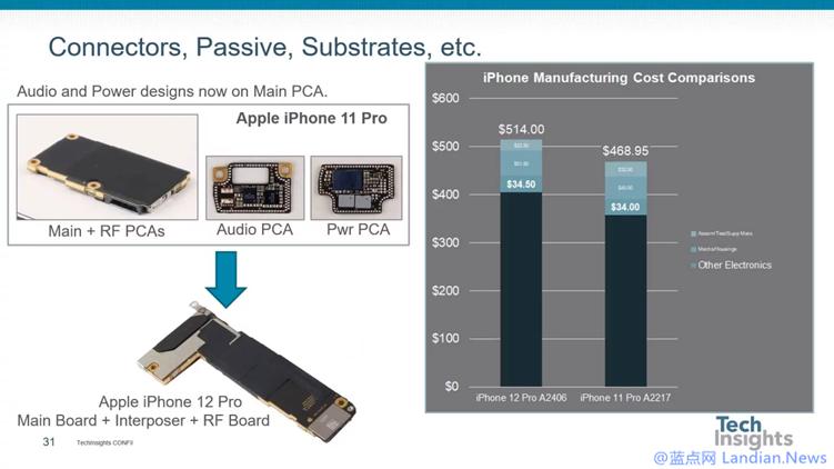 iPhone 12硬件物料成本是多少?拆解分析物料成本约2500元屏幕最贵