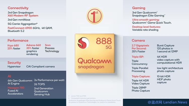 谷歌和高通联合宣布为骁龙设备提供四个安卓大版本和四年安全更新