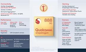 高通骁龙888 5G移动平台性能详解:能否发发发 这些是关键