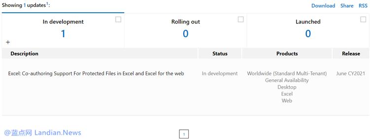 微软计划为Excel添加新功能 允许在设置密码的情况下添加共享作者