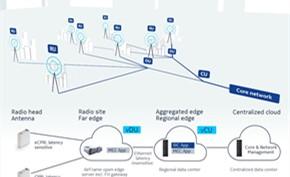 微软并没有收购诺基亚 只是与诺基亚合作开发基于4G/5G的企业云服务