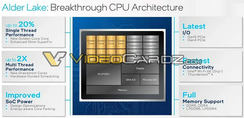 英特尔第12代Alder Lake处理器信息提前曝光 性能提高20%支持DDR5内存