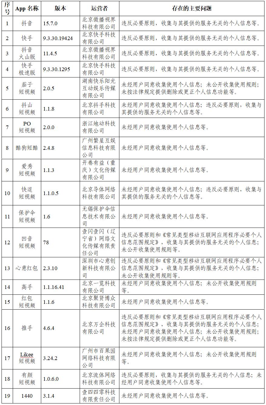 网信办通报抖音/360/百度/搜狗/必应等多款知名应用违规收集个人信息
