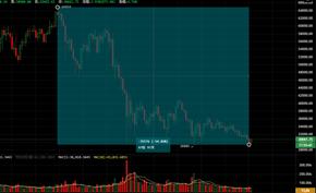 比特币再次跌破30000美元整数关口没有反弹 币圈熊市已悄然到来?