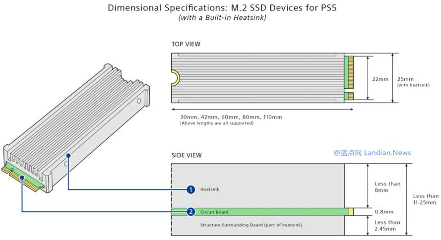 索尼PS5现在终于可以自行安装固态硬盘 但目前仅限测试版固件用户安装