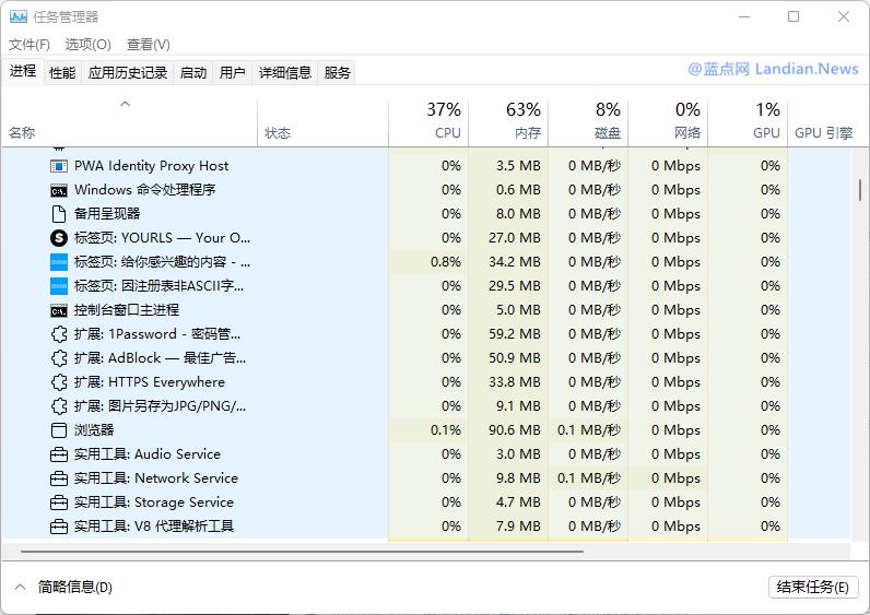 微软宣布Microsoft Edge浏览器与Windows 11任务管理器完成整合