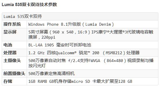 """微软""""智""""造 — 双卡双待Lumia 535正式发布 售价110欧元"""