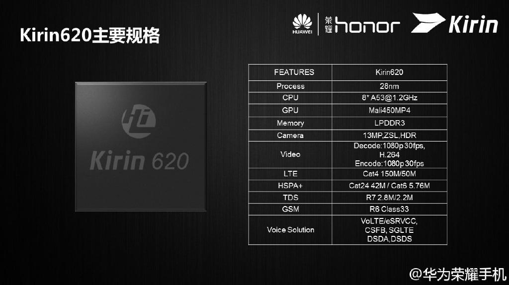 麒麟 620 正式发布:华为旗下首款八核 64 位处理器