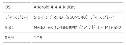 Sony 低价机 Xperia E4 传明年 3 月开卖、采联发科处理器