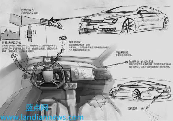 不止路由器,乐视还要开发新能源汽车