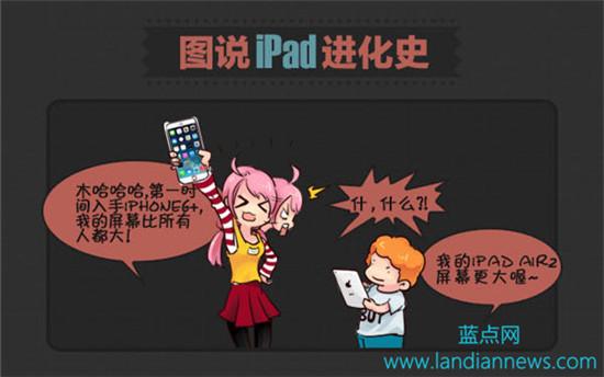 [画廊]图说iPad进化史 蓝点网 http://www.landiannews.com