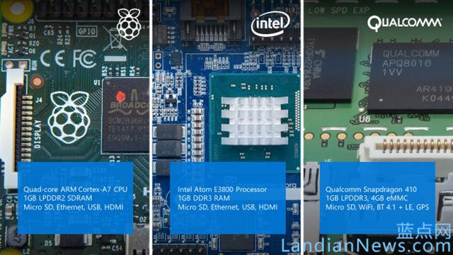 微软宣布物联网版Windows 10 for IoT [来源:蓝点网 地址:https://www.landiannews.com]