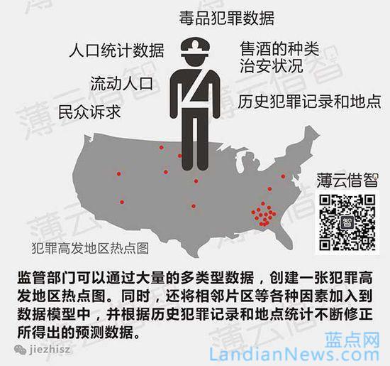 图说数据:十张图看懂未来大数据世界 [来源:蓝点网 地址:https://www.landiannews.com]