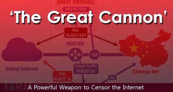 """黑科技:美媒称中国拥有强大的电子战武器""""超级加农炮(The Grate Cannon)"""""""