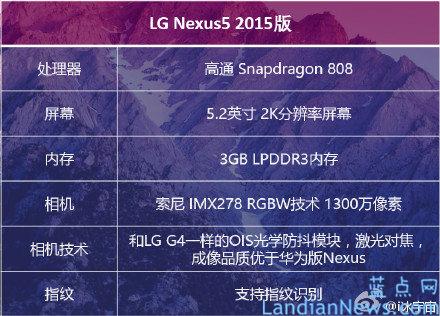 传LG九月底发布由LG代工的Nexus 5(2015) 配置信息也随之曝光